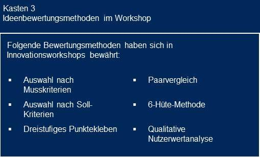 Ideenbewertungsmethoden im Workshop